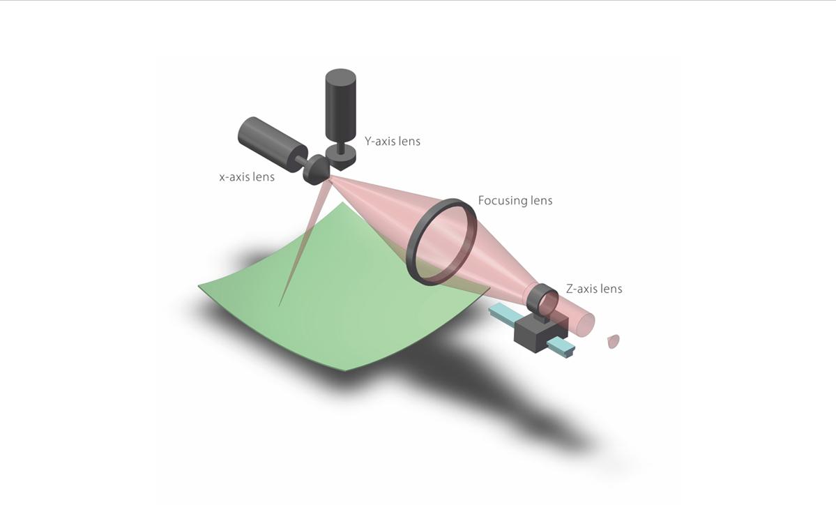 Taste Laser: state-of-the-art 3d laser marking