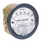 美国Dwyer RMV-1-3 RMV-2-3 RMV-3-3盘式流量计