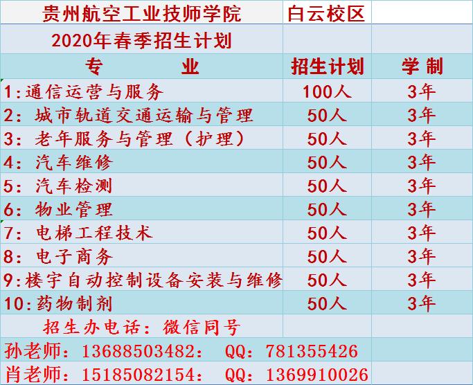 贵州航空工业技师学院白云区校区2020年招生计划