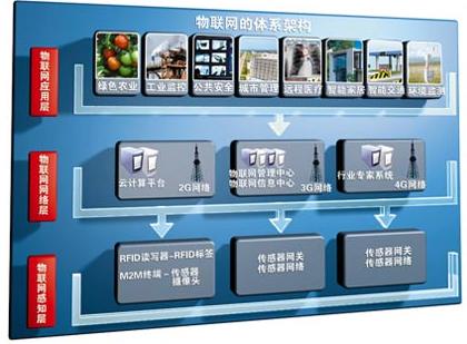 重庆物联网PLC控制柜