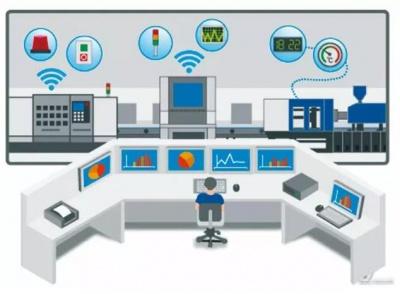 重庆风机物联网控制系统