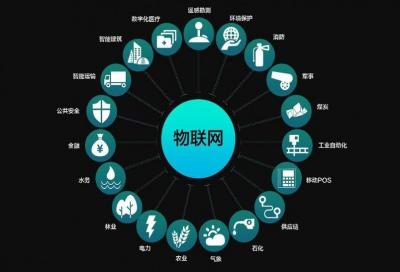 重庆物联网集中监控管理系统
