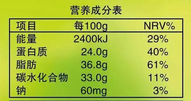 食品配料表标示常见问题