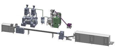 DA-900奶糖生產線