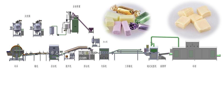 DA-T700 奶糖生产线
