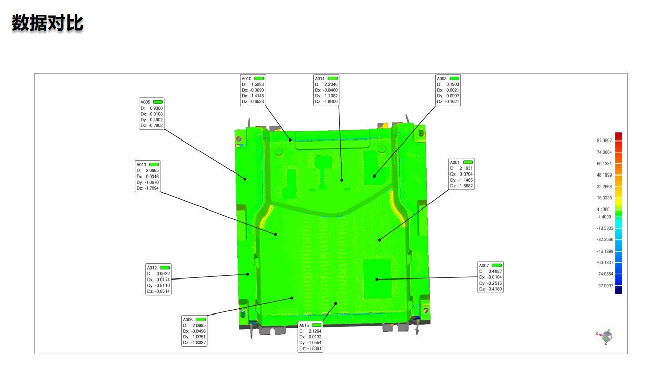 客户是十堰模具厂某分厂,应用是扫描模具,对模具进行数模对比分析