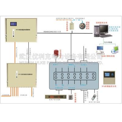 10.SF6在线泄漏监控报警系统(定量泄漏报警项目方案)