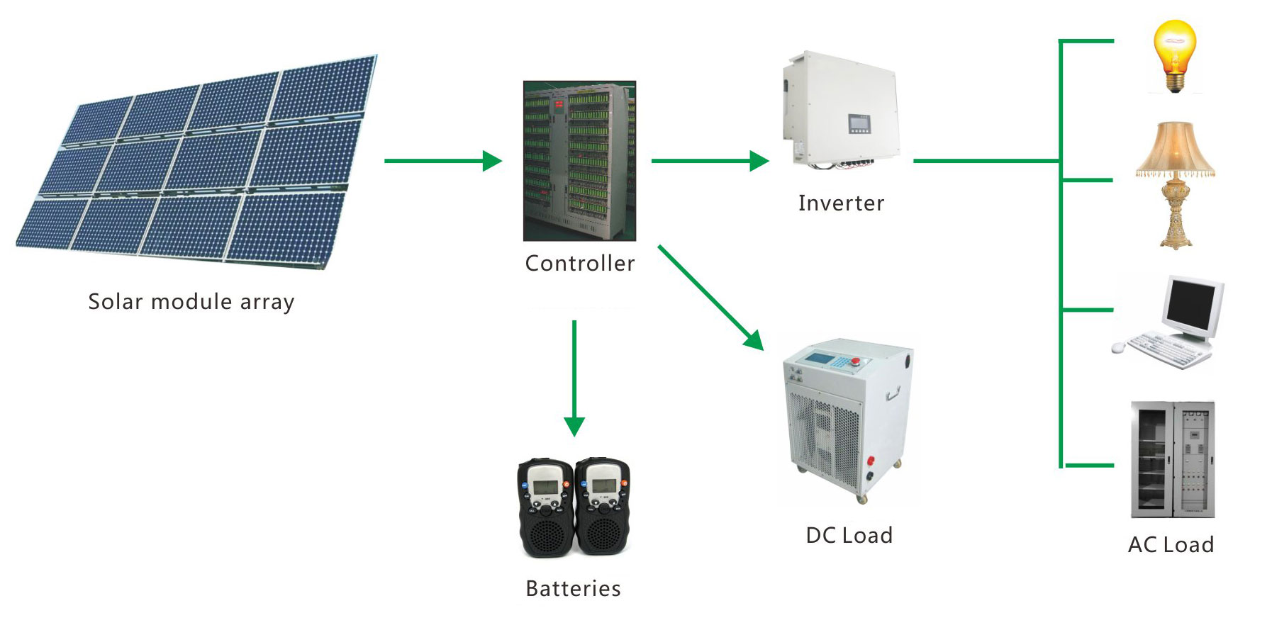 HPK Energy-Storage System
